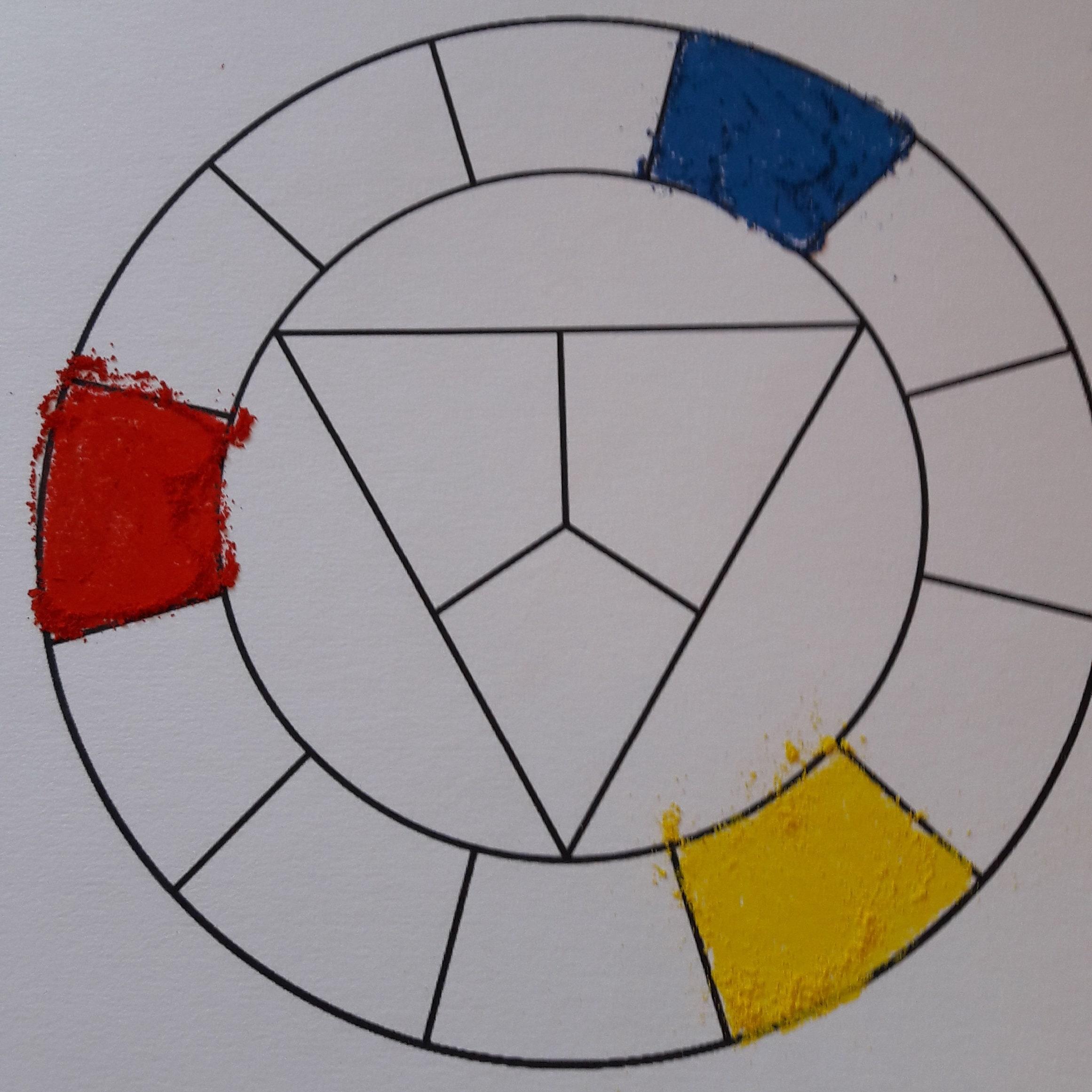 la roue chromatique aux pastels